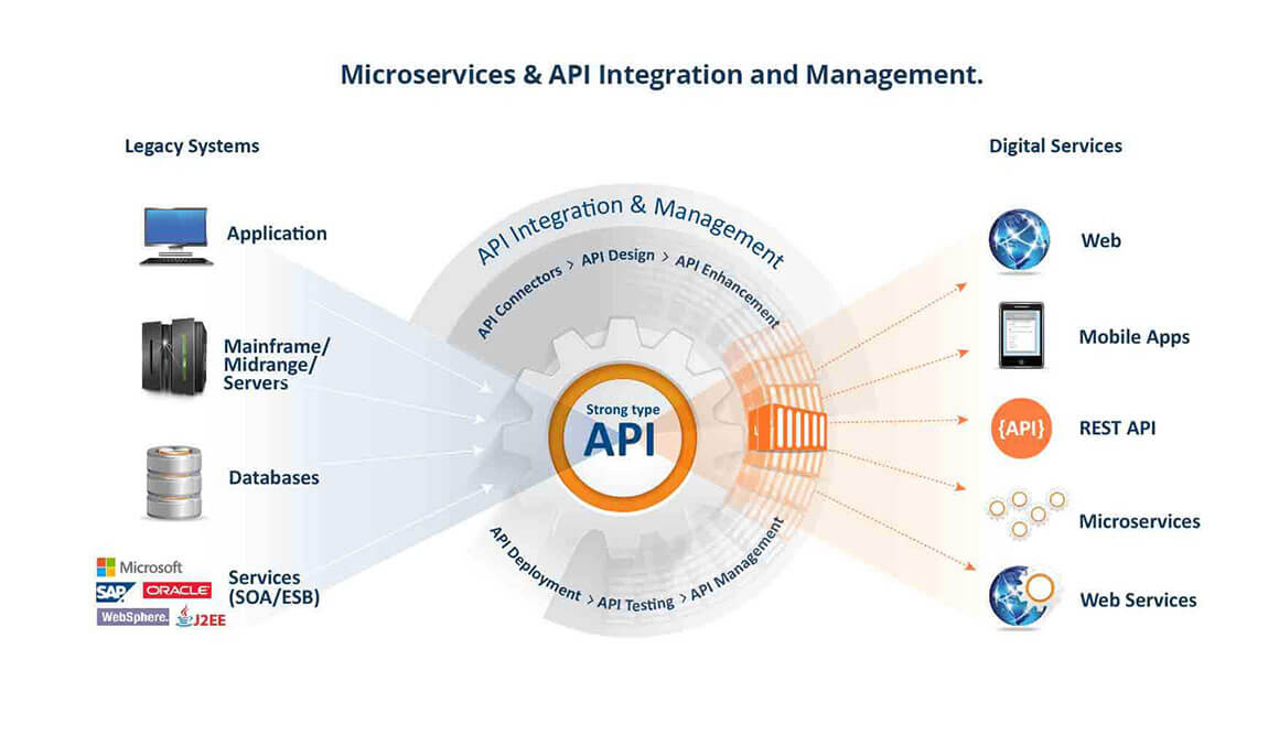 microservices_and_api.jpg