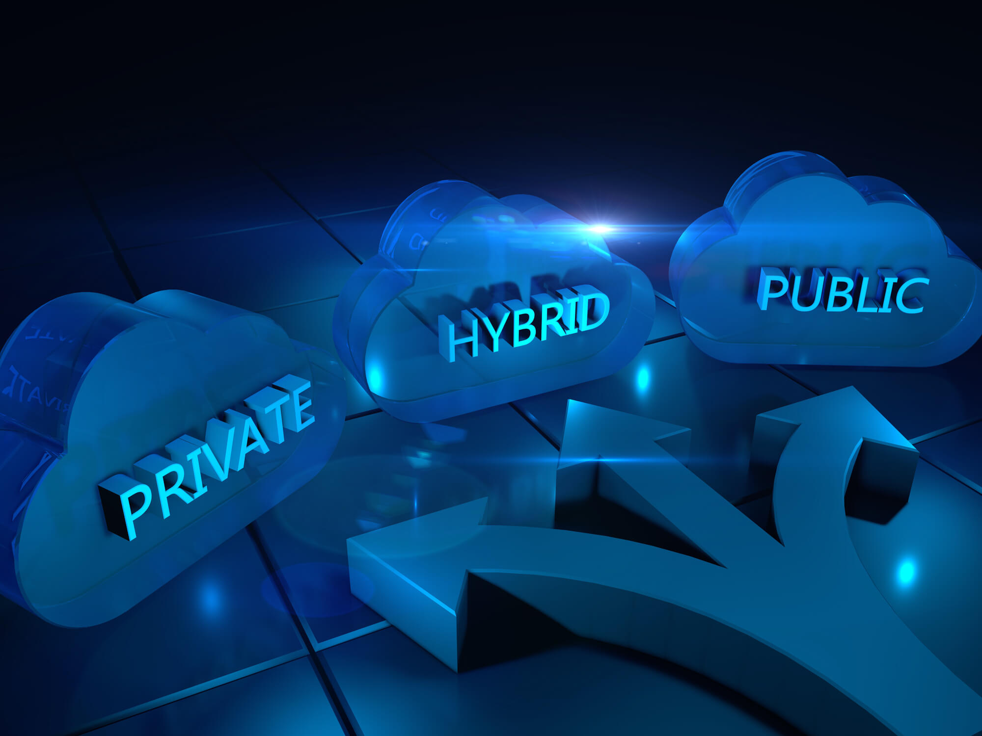 Hybrid cloud — A computing environment that integrates legacy IT and cloud-based applications