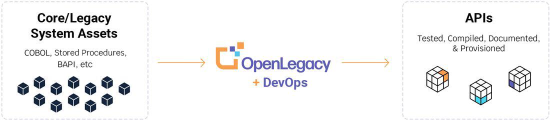openlegacy-DevOps-1